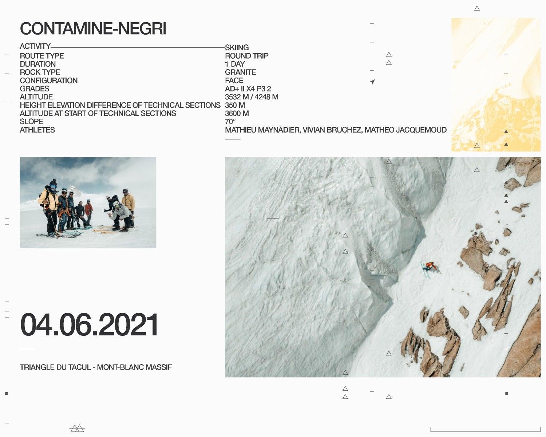 Draw the line Combe Negri
